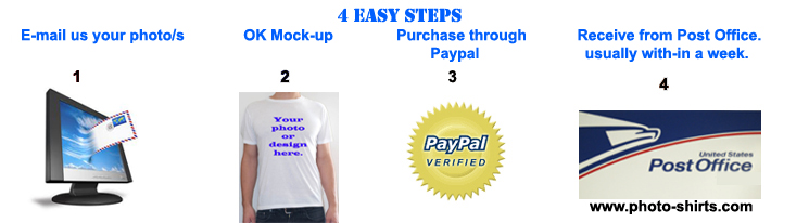 4 easy steps to printed t-shirts